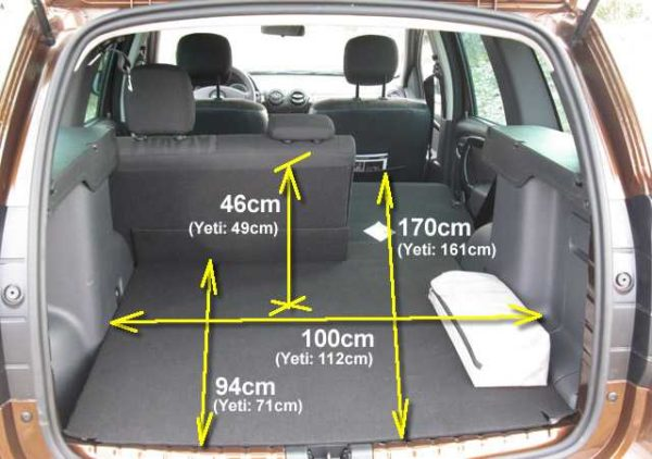 Сравнение багажника