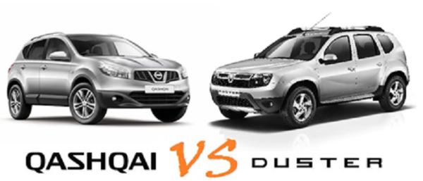 Duster vs Qashqai