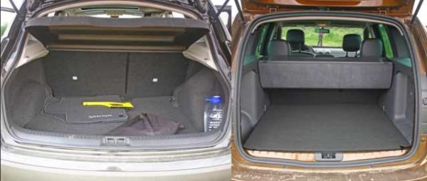 Объем багажников