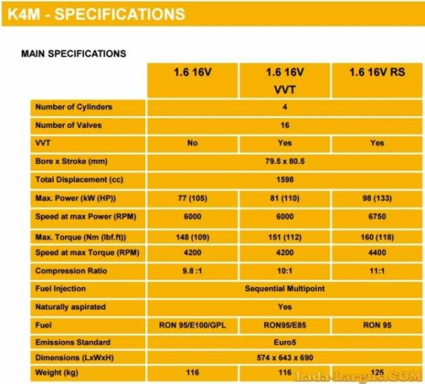 спецификация Renault Duster