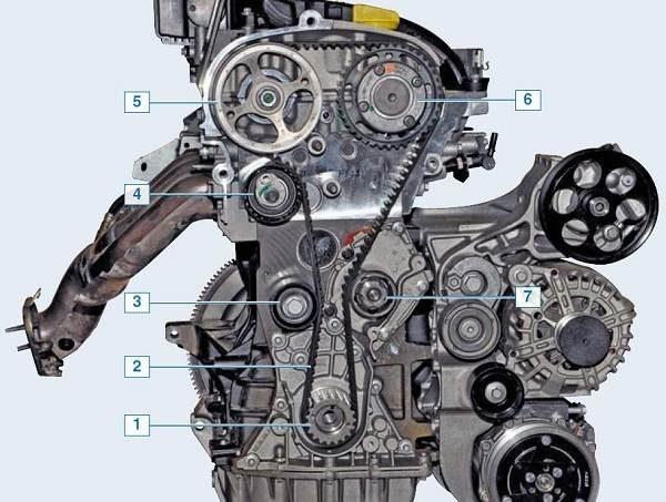 Схема механизма газораспределения Renault Duster