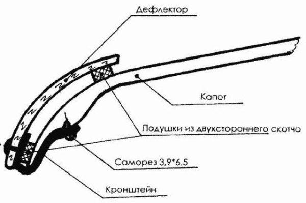 Схема установки мухобойки на Duster