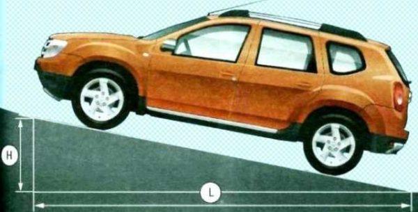 Ручник Renault Duster