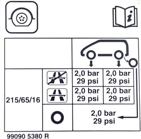 Рекомендации по накачке колес Renault Duster